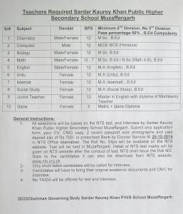 jobs in muzafgarh